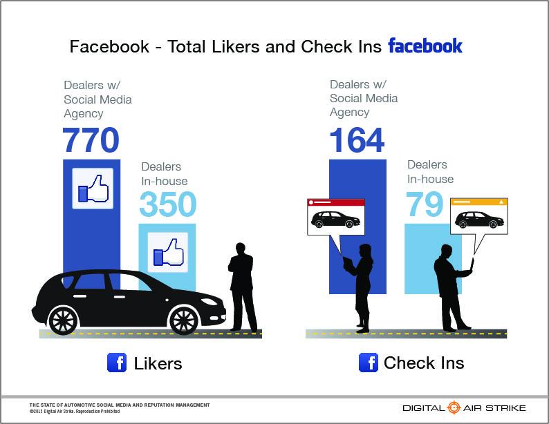 Facebook_likers_DA-3