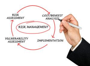 Diagram of risk management
