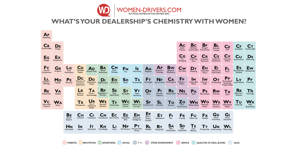 img-dealership-chemistry