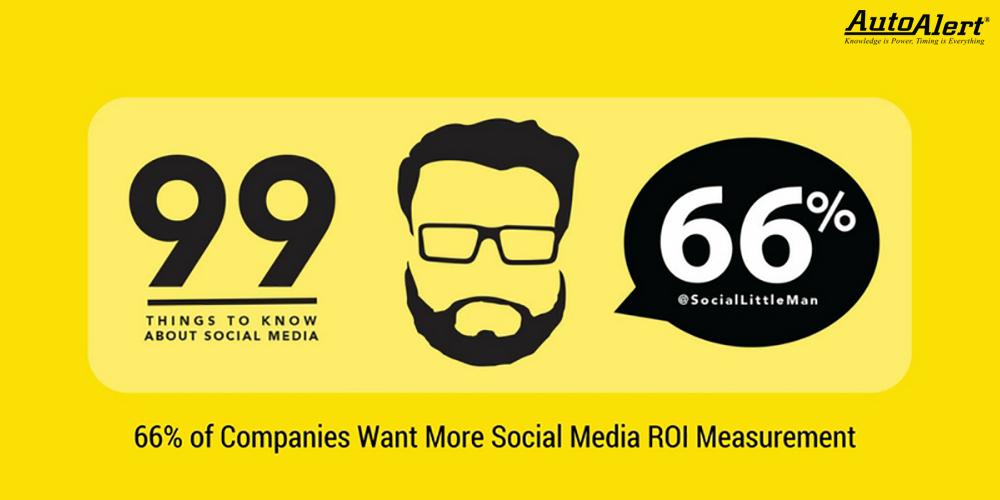 img-socialmedia-ROI-measure