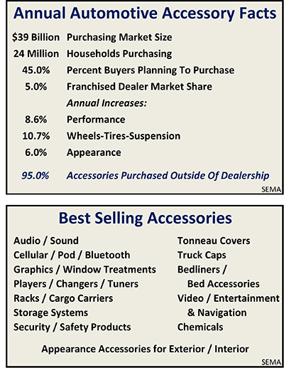 img-auto-accessory-facts